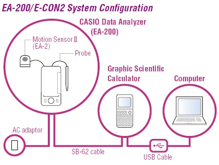 E-CON2