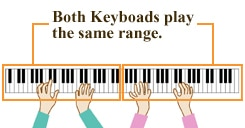 Right or left hand part off function for lesson play