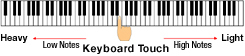 Scaled Hammer Action Keyboard for authentic grand piano feel