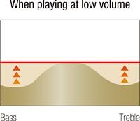 音量同步均衡器