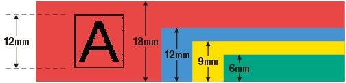 Wide, high-definition print head with max. 12mm print height/200 dpi resolution