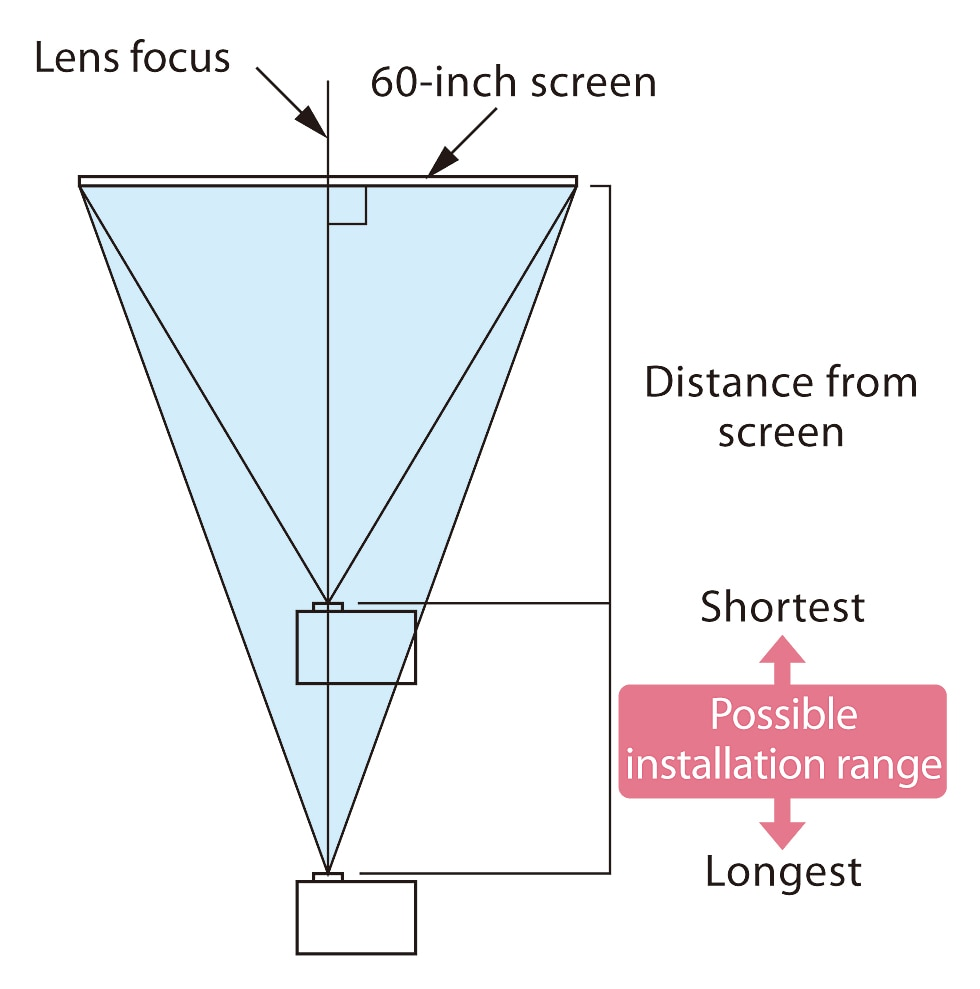 Optical zoom lens