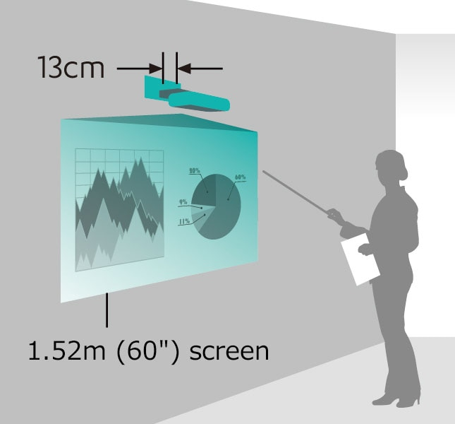 image:Large-screen projection from wall mount to screen