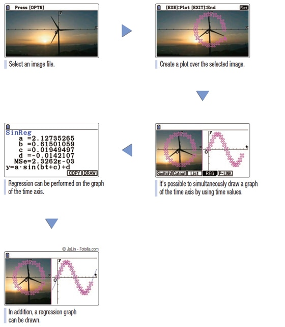 real world applications for polynomial functions